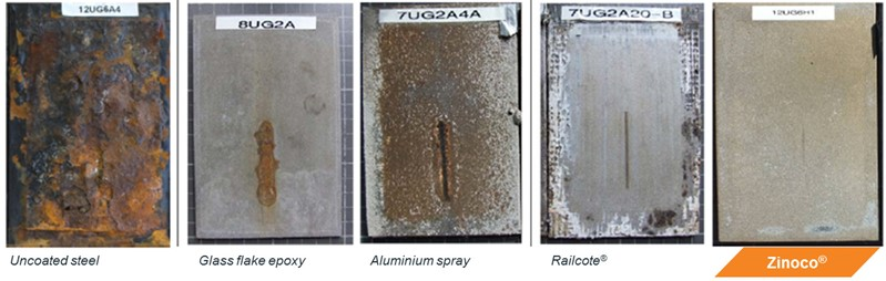 Corrosion testing by Prohesion test comparing different coating performance