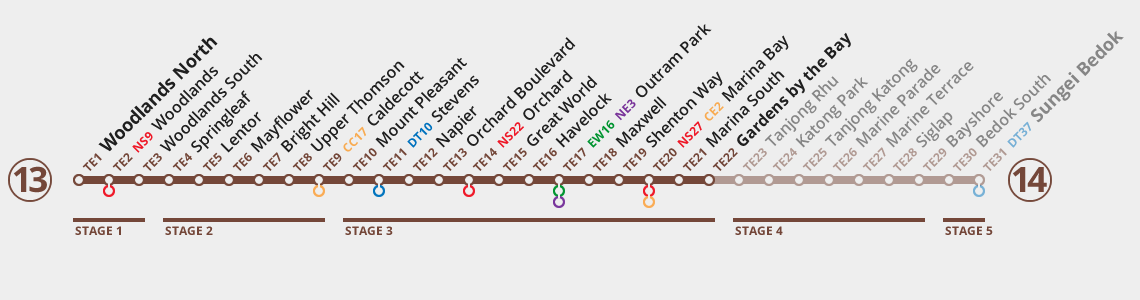 Thomson East coast line map - Singapore MRT with project stages indicated